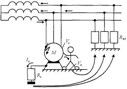 Монтаж контура заземления — принцип действия и расчет