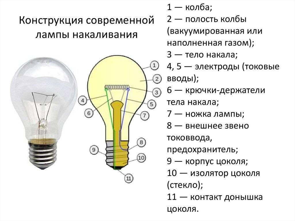 Разновидности точечных светильников и правила их выбора