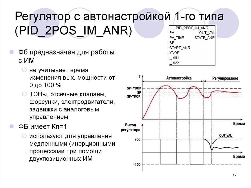 Методы настройки пид-регулятора