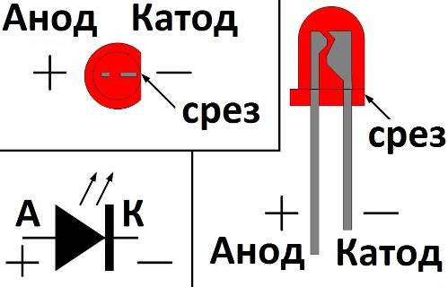 Как определить полярность светодиодной ленты - клуб строителей