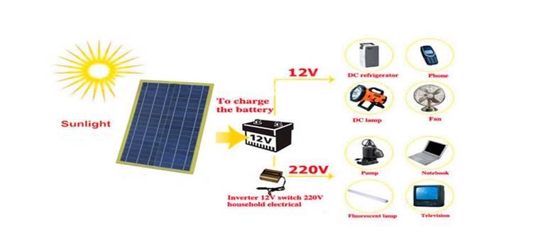 Питаем от солнца: техника для дачи на солнечных батареях. cтатьи, тесты, обзоры