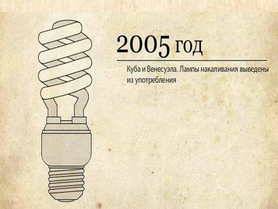Кто изобрел электричество и когда оно появилось: в каком году, открытие, история, кто изобрёл и придумал, в каком году