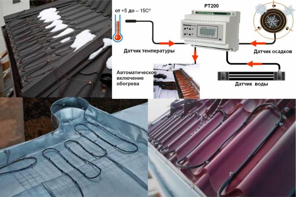 Греющий кабель для водосточных труб и желобов виды, устройство, как выбрать и монтаж своими руками