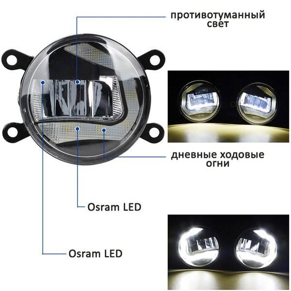 Возможно ли установить светодиоды в противотуманные фары