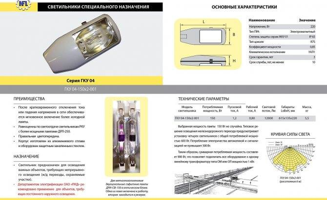 Замена газоразрядных ламп дрл 400 и дрл 250 на светодиодные аналоги с цоколем e40
