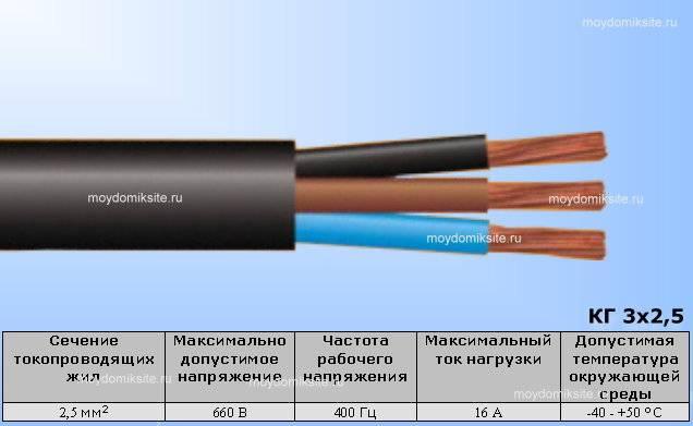 Кабели силовые установочные nyy и nym производства pirelli