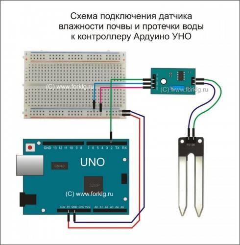 Датчик влажности воздуха помещения: как работает, подключение гигрометра своими руками, какой выбрать