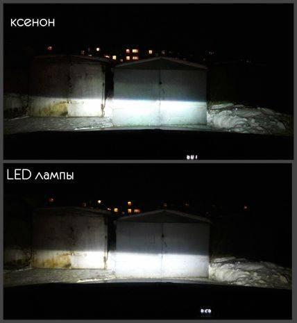 Топ-10 лучших ксеноновых ламп: рейтинг моделей + рекомендации, какой ксенон лучше поставить