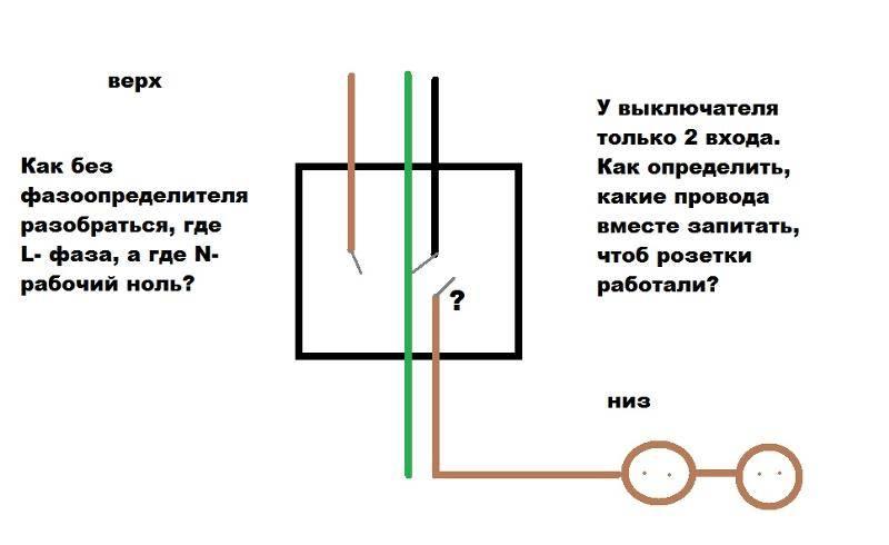 Что называется фазой и нулем в домашней электросети