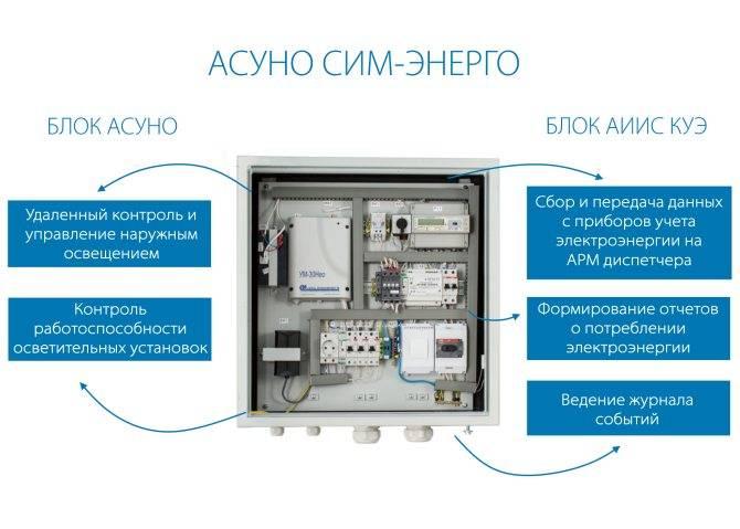 Система автоматизированного управления освещением