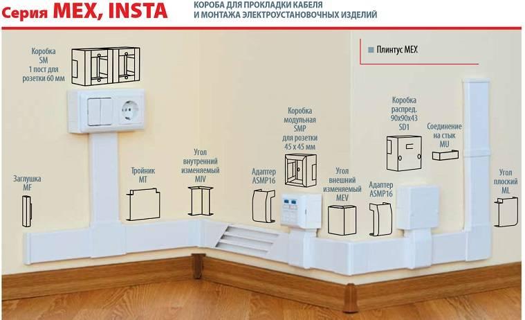 Как спрятать провода на стене красиво: как задекорировать провода, короб для телевизора, как замаскировать провода