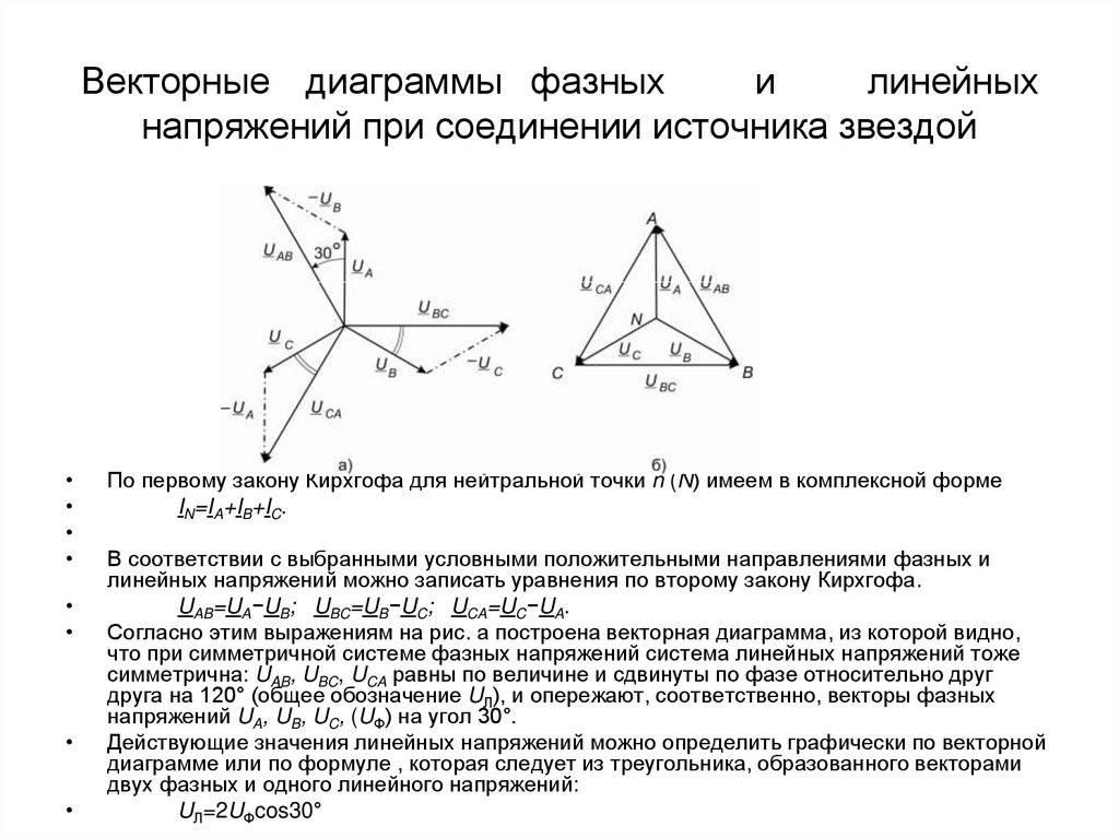 Какое напряжение между фазами в трехфазной сети?