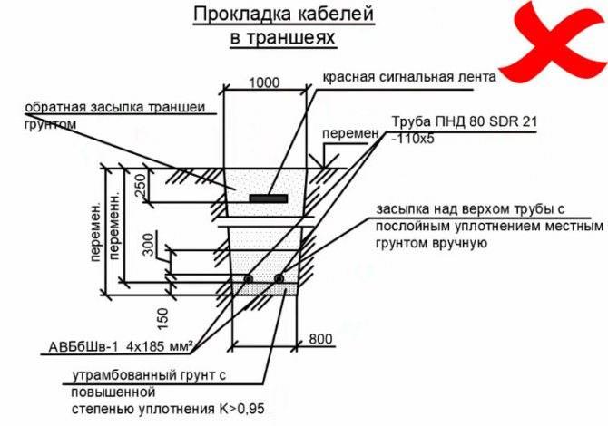 Кабель для ввода электричества в дом: ввод под землей, со столба