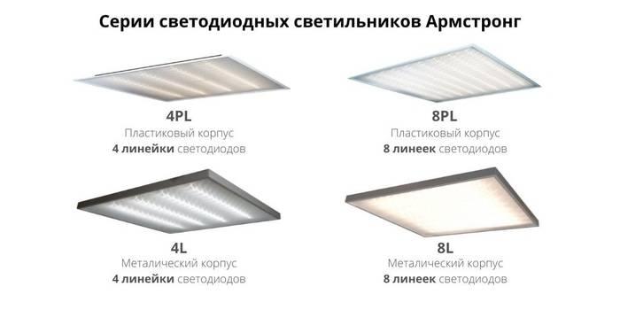 Светодиодные светильники армстронг: виды,устройство, характеристики и установка