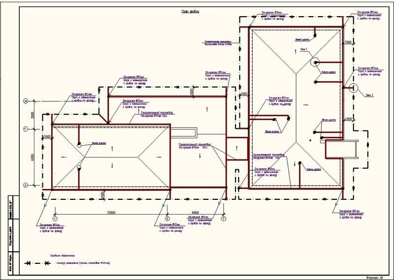Монтаж системы молниезащиты для дома и зданий